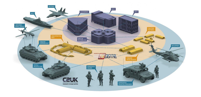 C2UK-infographic-1440x697